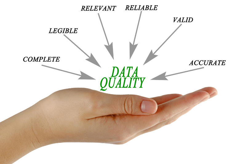 fast and reliable data feed provider