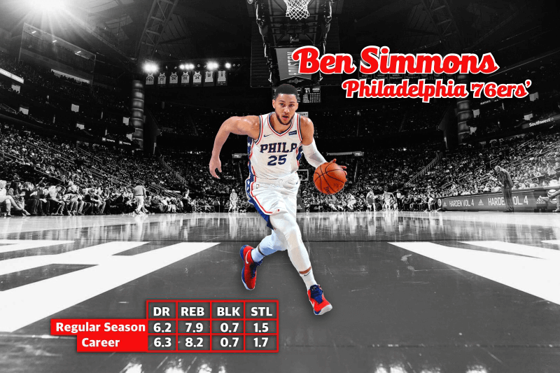 NBA Defensive Player of the Year - Ben Simmons