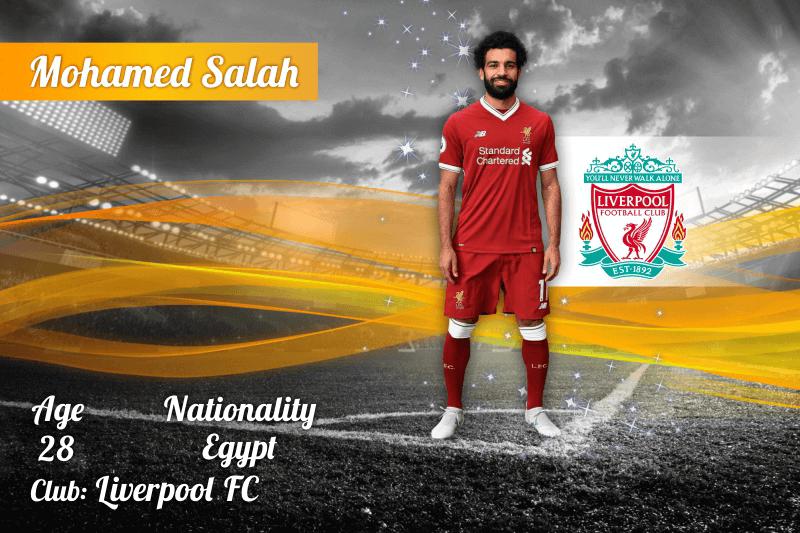 Premier League Top Scorers - Mohamed Salah